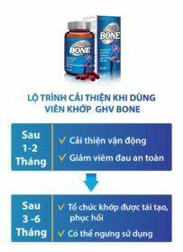 lo-trinh-cai-thien-vien-khop-ghvbone