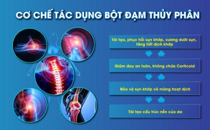 Viên khớp GHV Bone – giải pháp an toàn cho người bệnh xương khớp