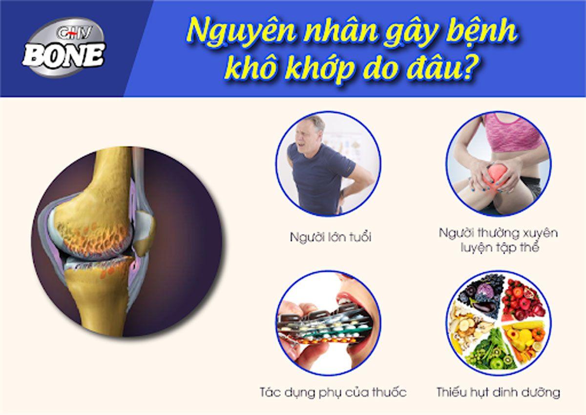 Có nhiều nguyên nhân dẫn đến tình trạng khô khớp ở người bệnh